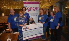 Bath community group raises £14,000 for RUH's new Dyson Cancer Centre